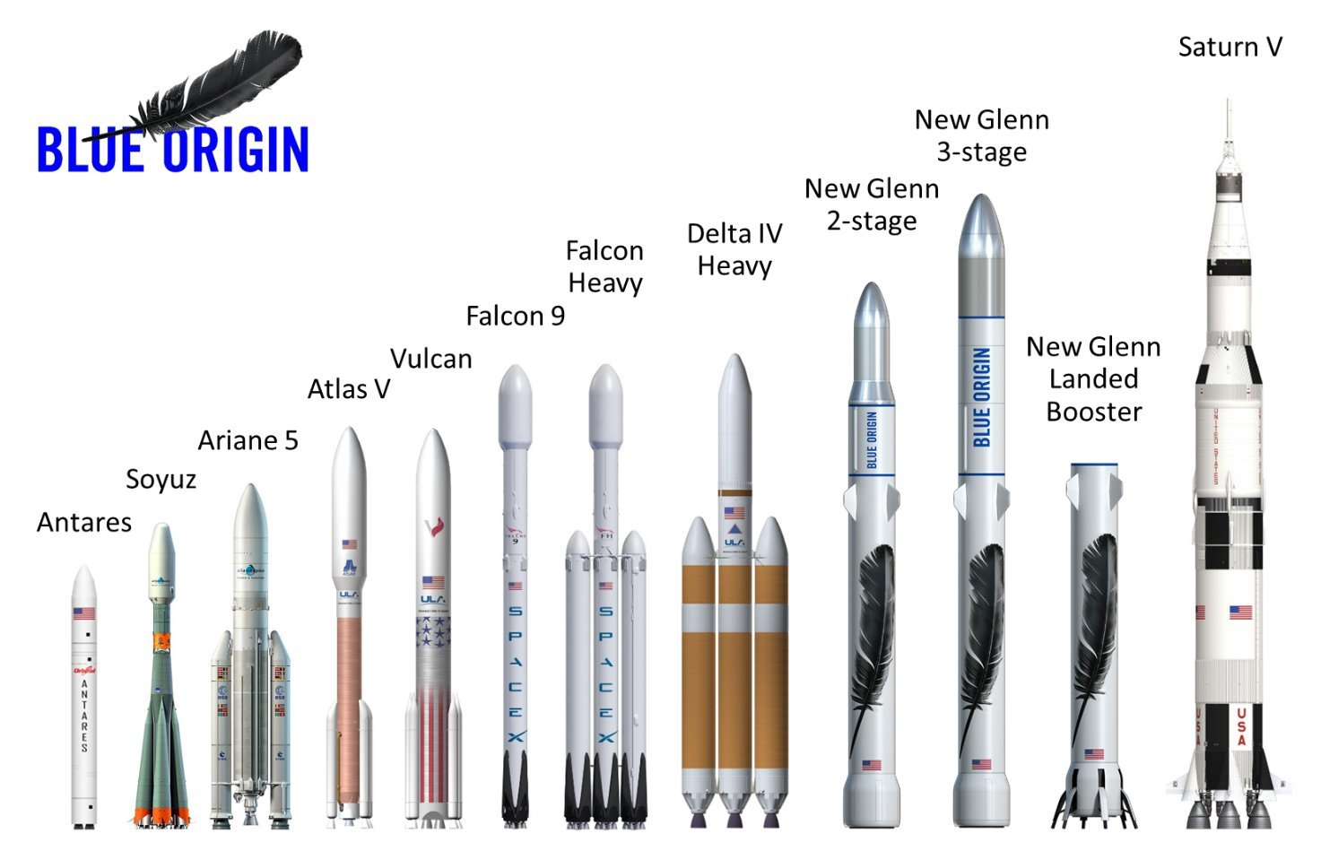 NASA Launch Vehicles and Spacecraft: Discussion & News - Page 6 3521174_original