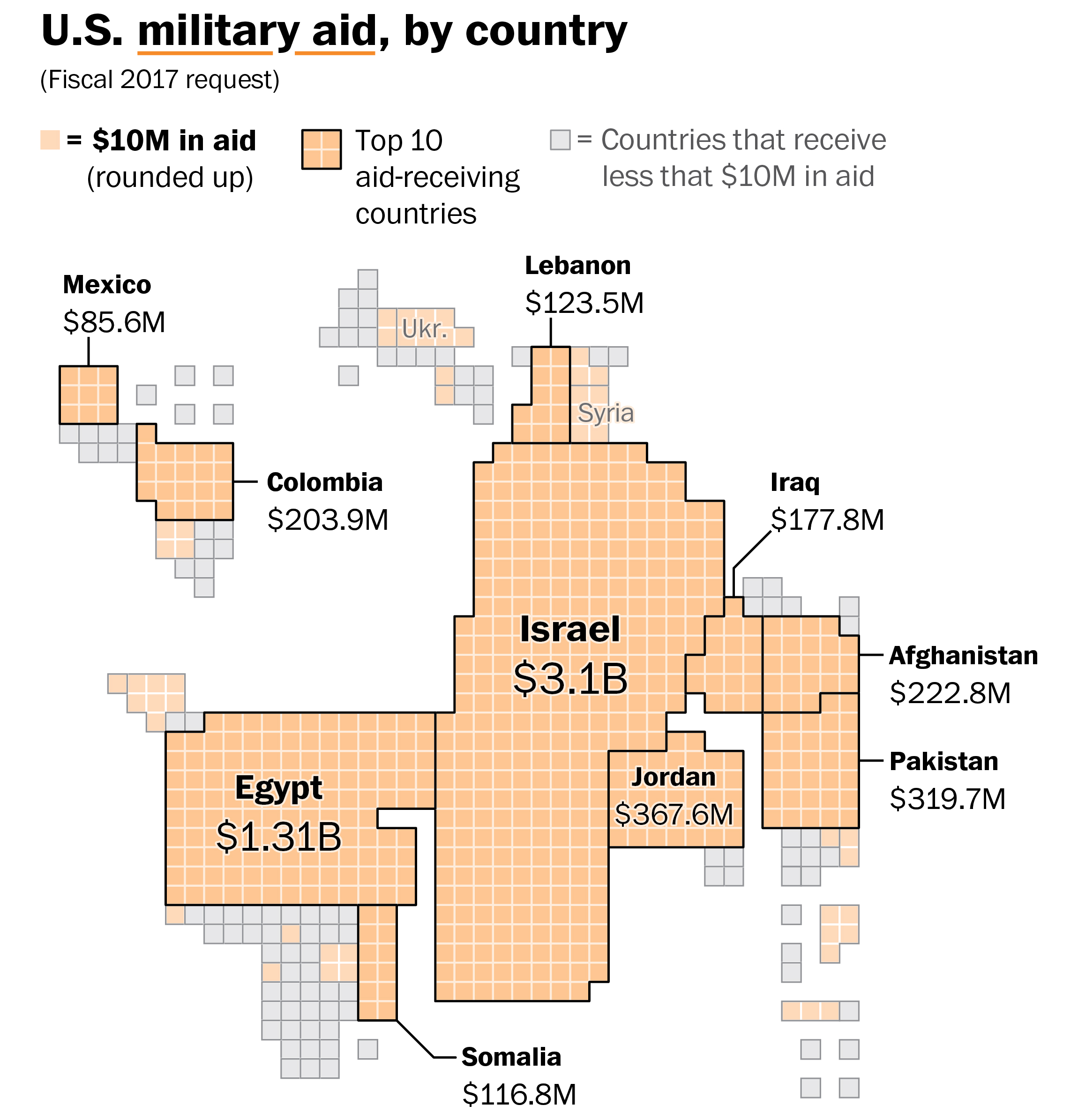 usaid09xx-mil-aid-cartogram-23002