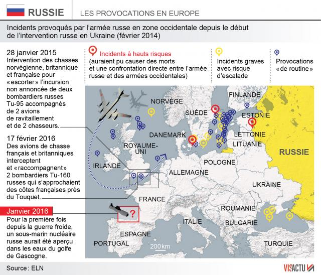 Французский адмирал об угрозе российских подводных лодок