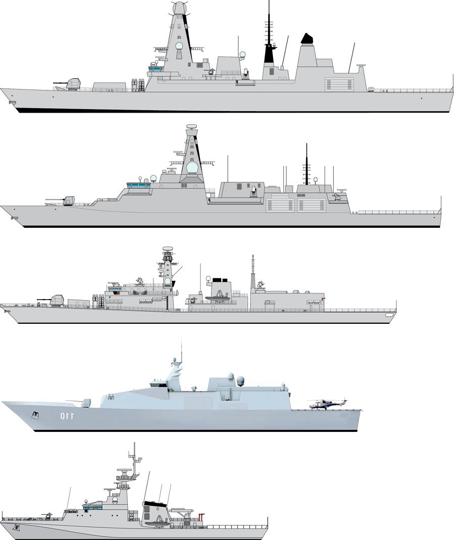 Неопределенное будущее надводной компоненты Королевских ВМС