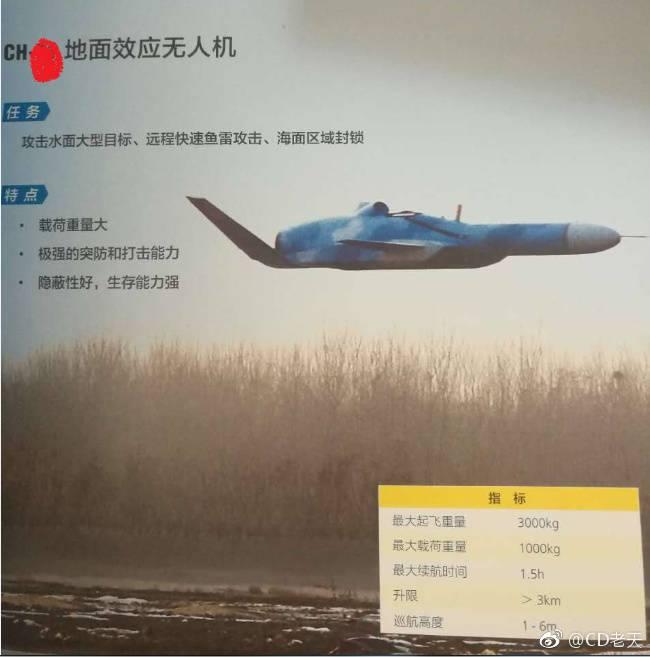 Новый китайский ударный БЛА-экраноплан