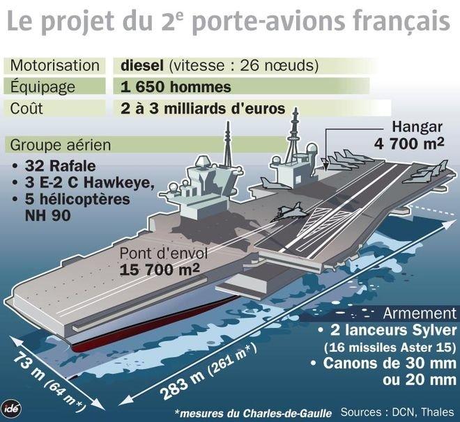 second-porte-avions-touche-coule_1805981_660x606p