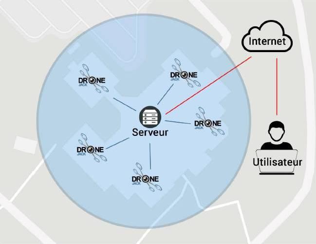 Представлена новая система DroneJack защиты от беспилотных летательных аппаратов