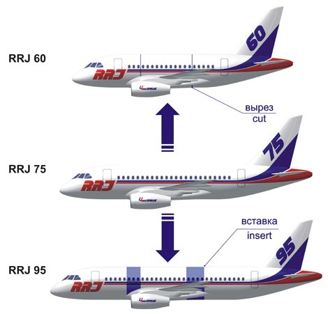 Снова 75-местная версия самолета SSJ100 rrj_fam