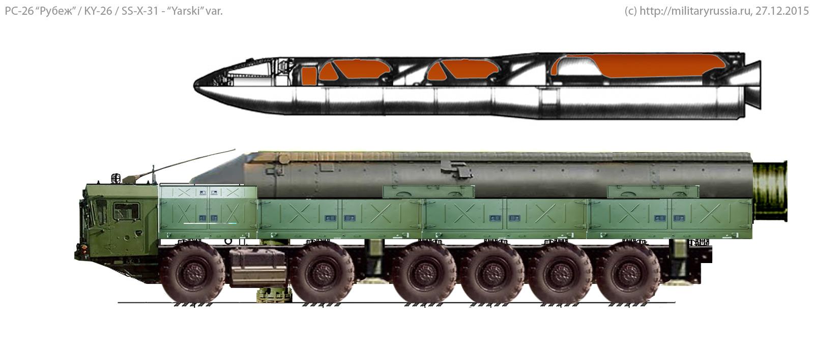 """Программа подвижного ракетного комплекса """"Рубеж"""" приостановлена"""