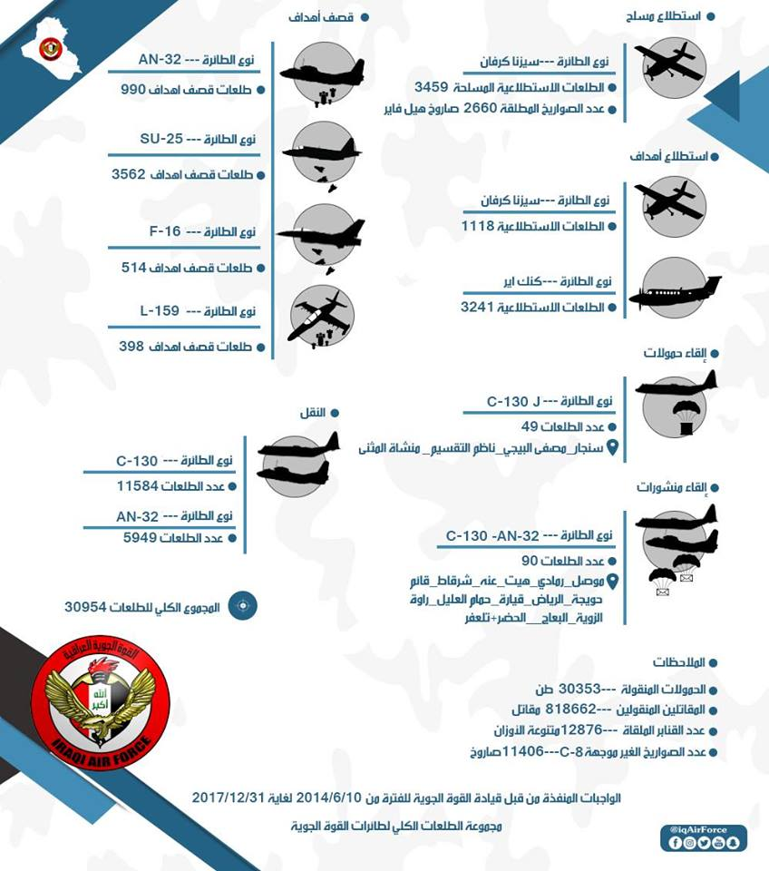 Iraqi Air Force - Page 5 5389390_original