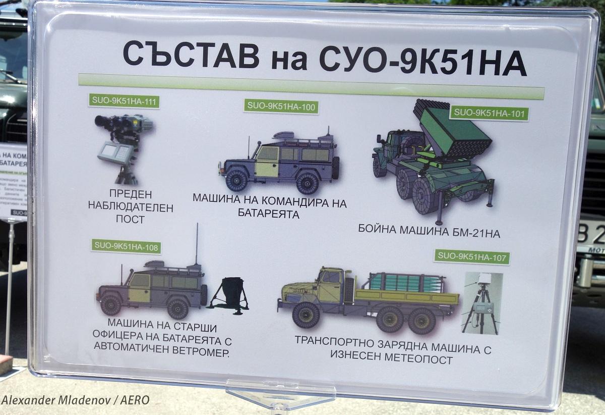 Экспонаты выставки HEMUS 2018 Alexander, Mladenov, компании, также, болгарской, MetalikaAB, является, вариант, Болгарии, машина, обороны, ТЕРЕМ, защита, которой, компанией, работы, «УдарМ», Дельфин, батареи, может