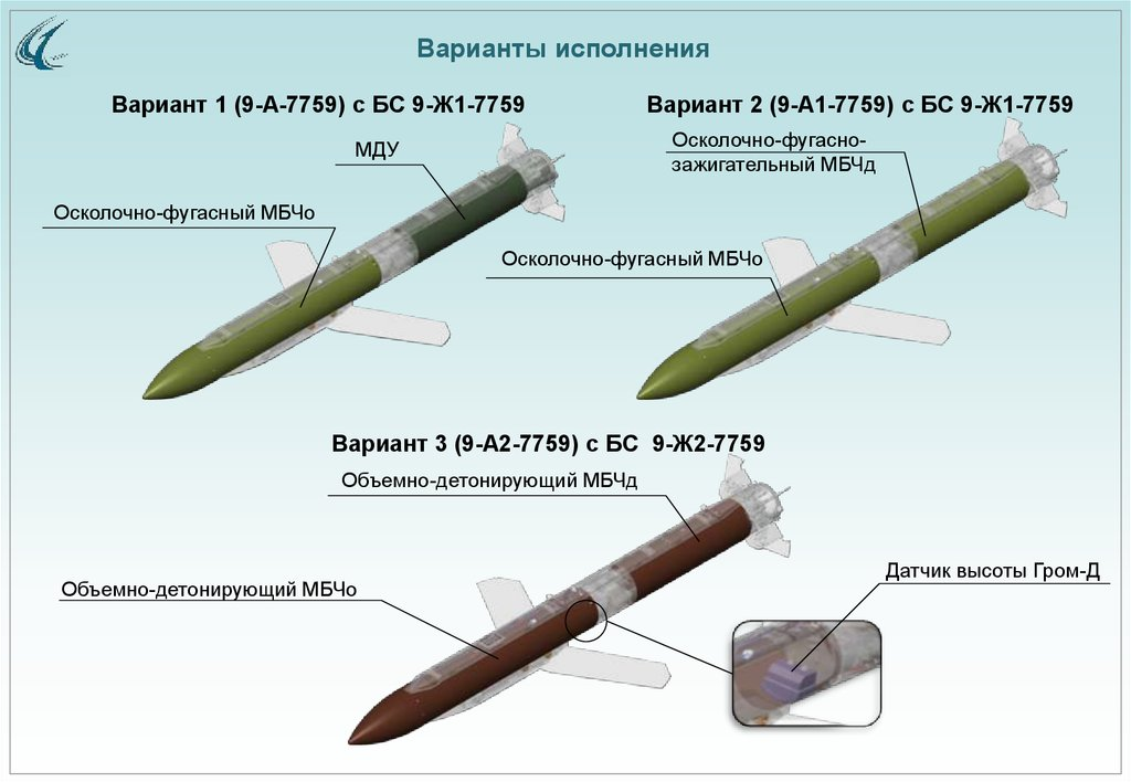 Precision Guided Munitions in RuAF - Page 5 5613691_original
