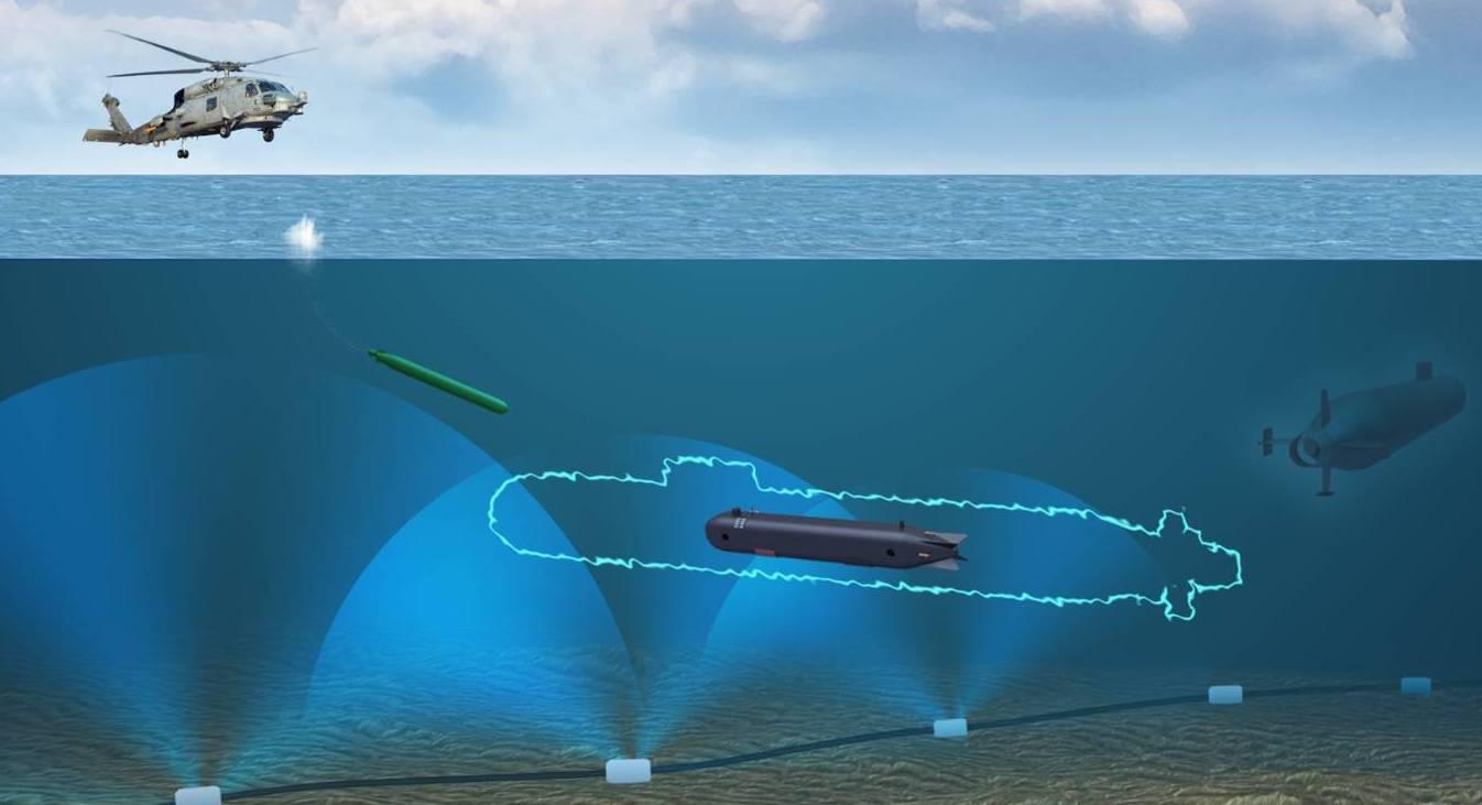 О взаимодействии существующих подводных обитаемых платформ и необитаемой техники