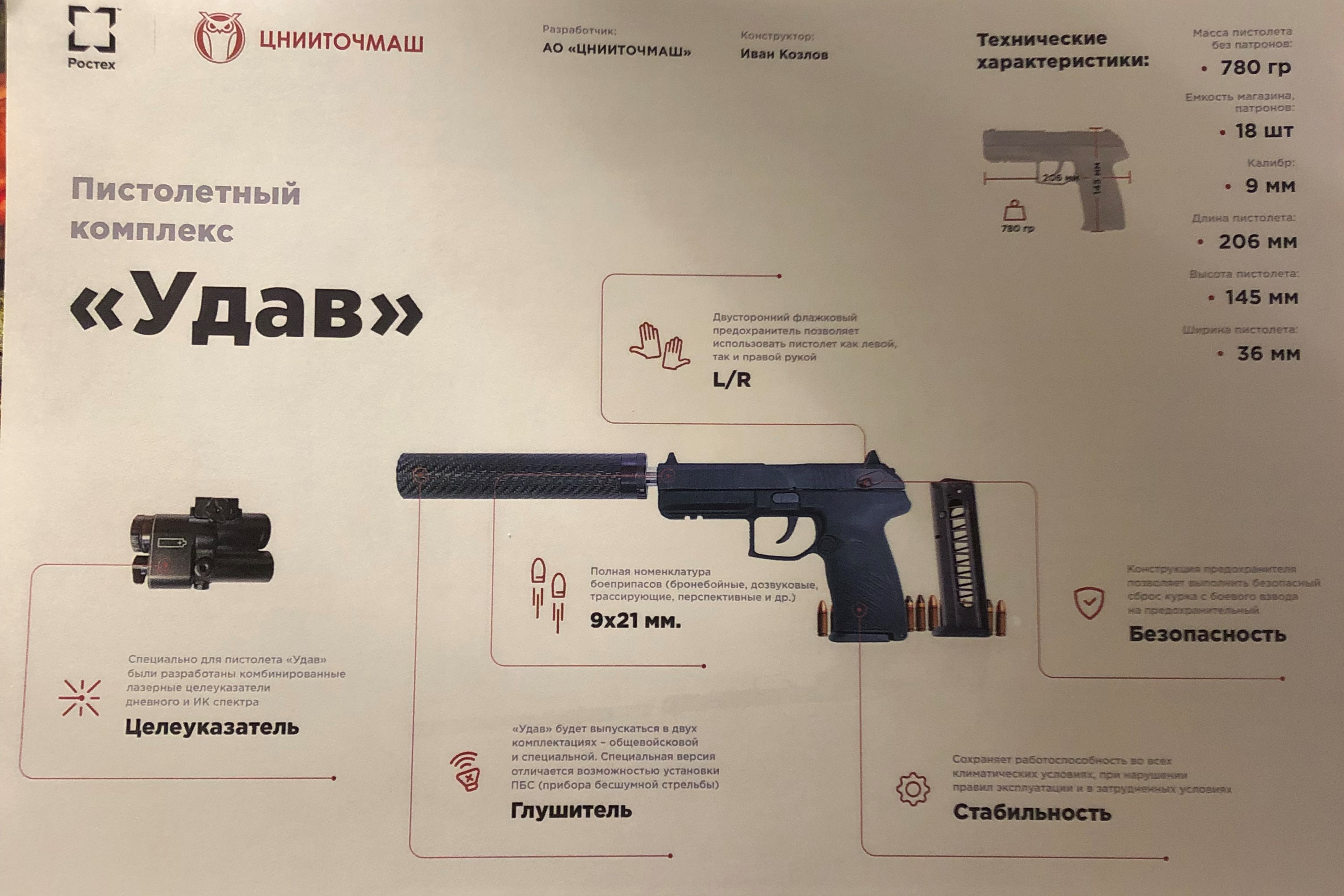 Russian Military Pistols Thread: - Page 5 6530731_original
