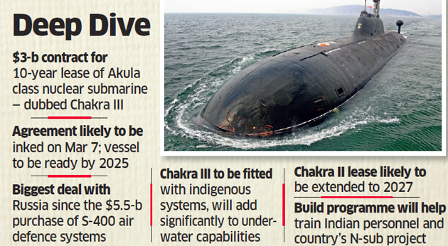 Akula leased Nuclear Submarine: News - Page 3 6614733_800