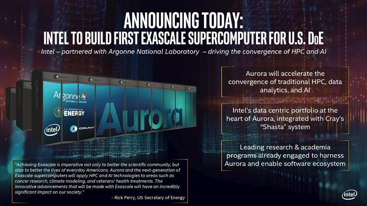 В США строится первый в мире «экзафлопсный» суперкомпьютер