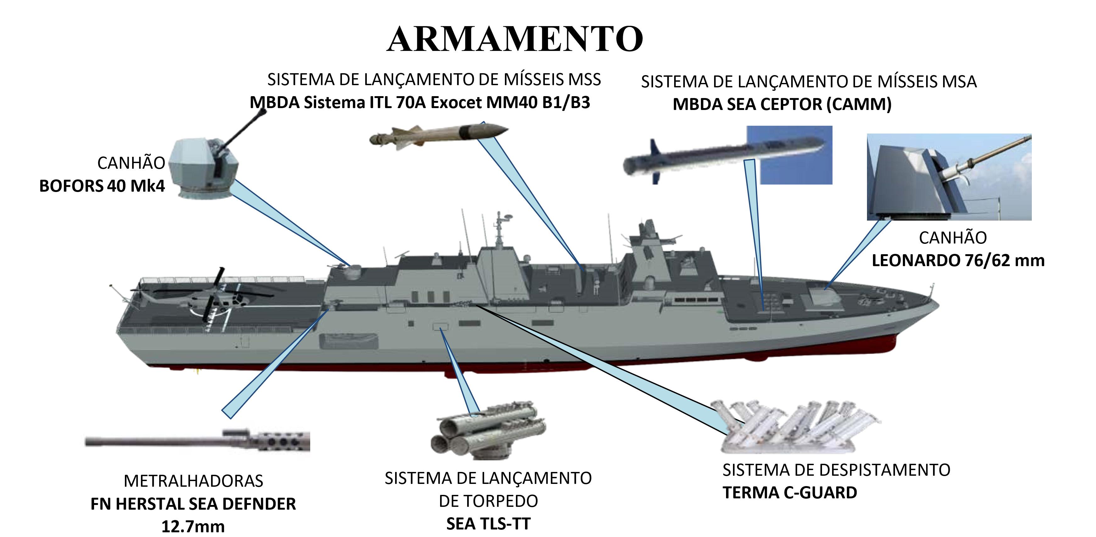 Corveta-classe-Tamandaré-armamento