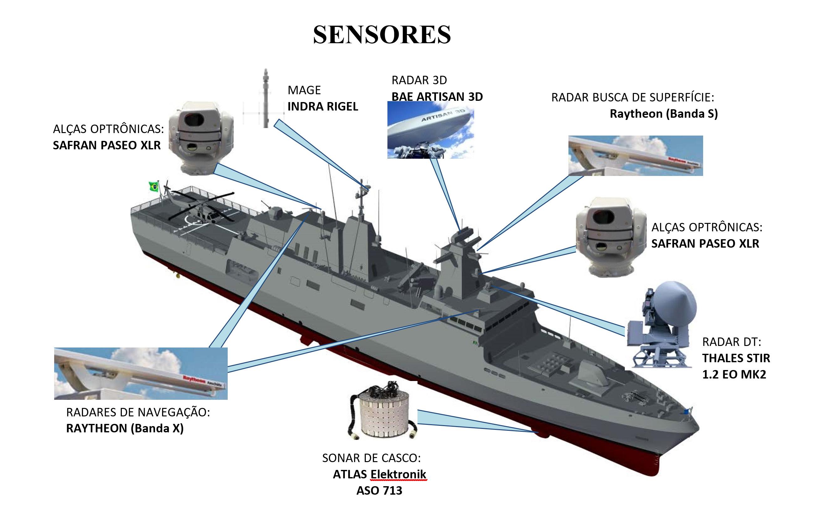 Corveta-classe-Tamandaré-sensores