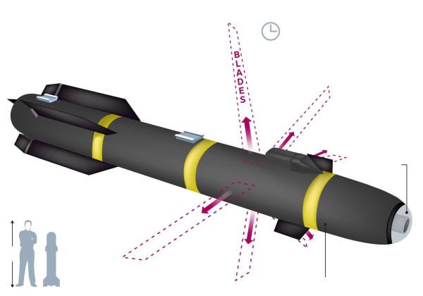 Секретный американский кинетический боеприпас R9X