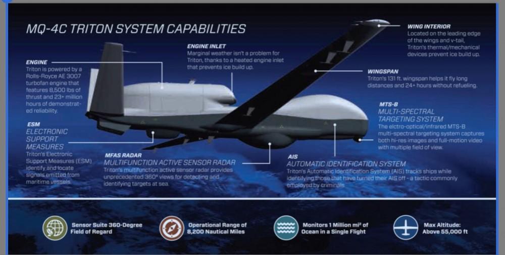 Иран сбил американский беспилотный летательный аппарат большой дальности RQ-4N BAMS-D