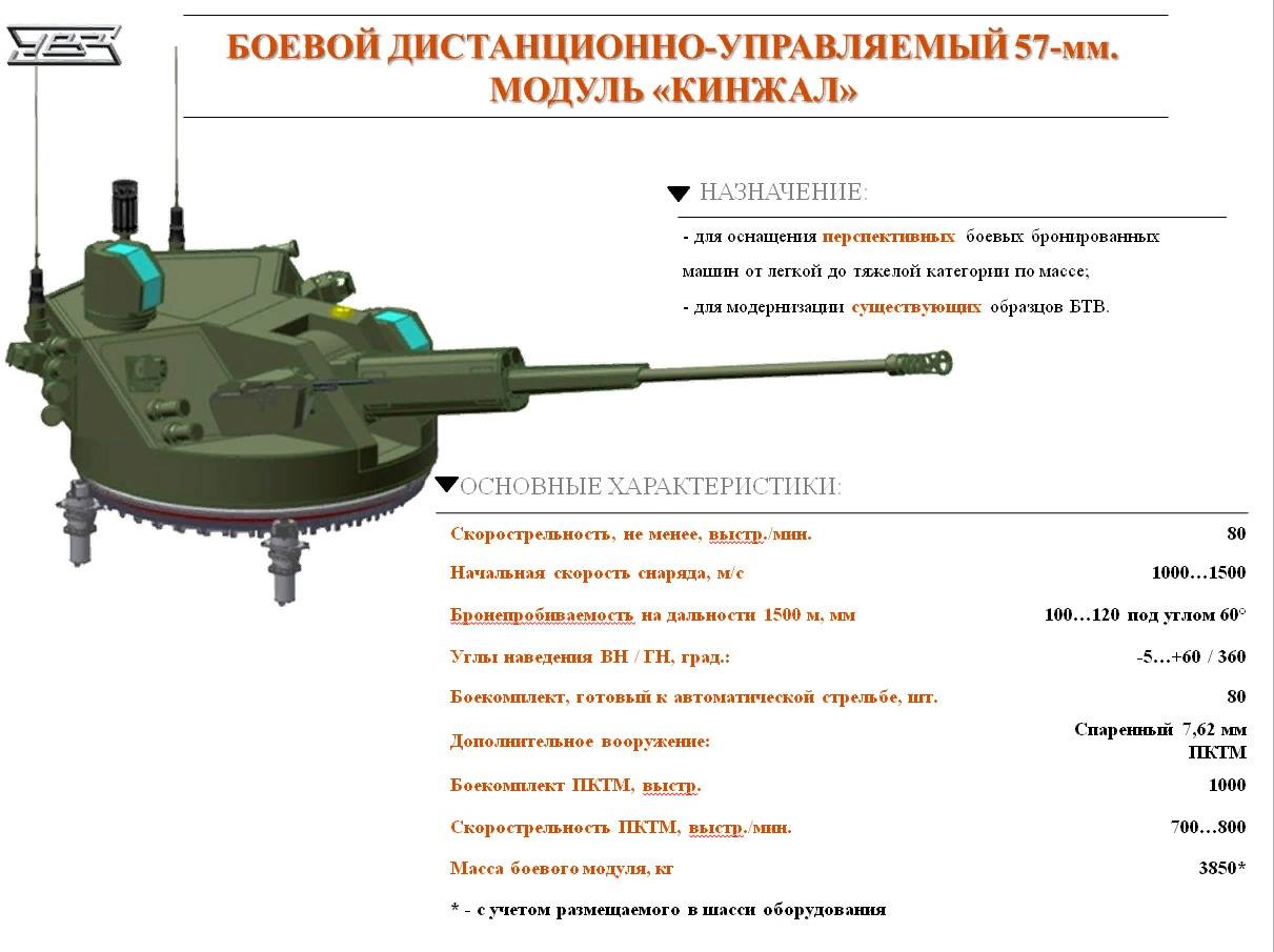 [Official] Armata Discussion thread #5 - Page 4 6977820_original