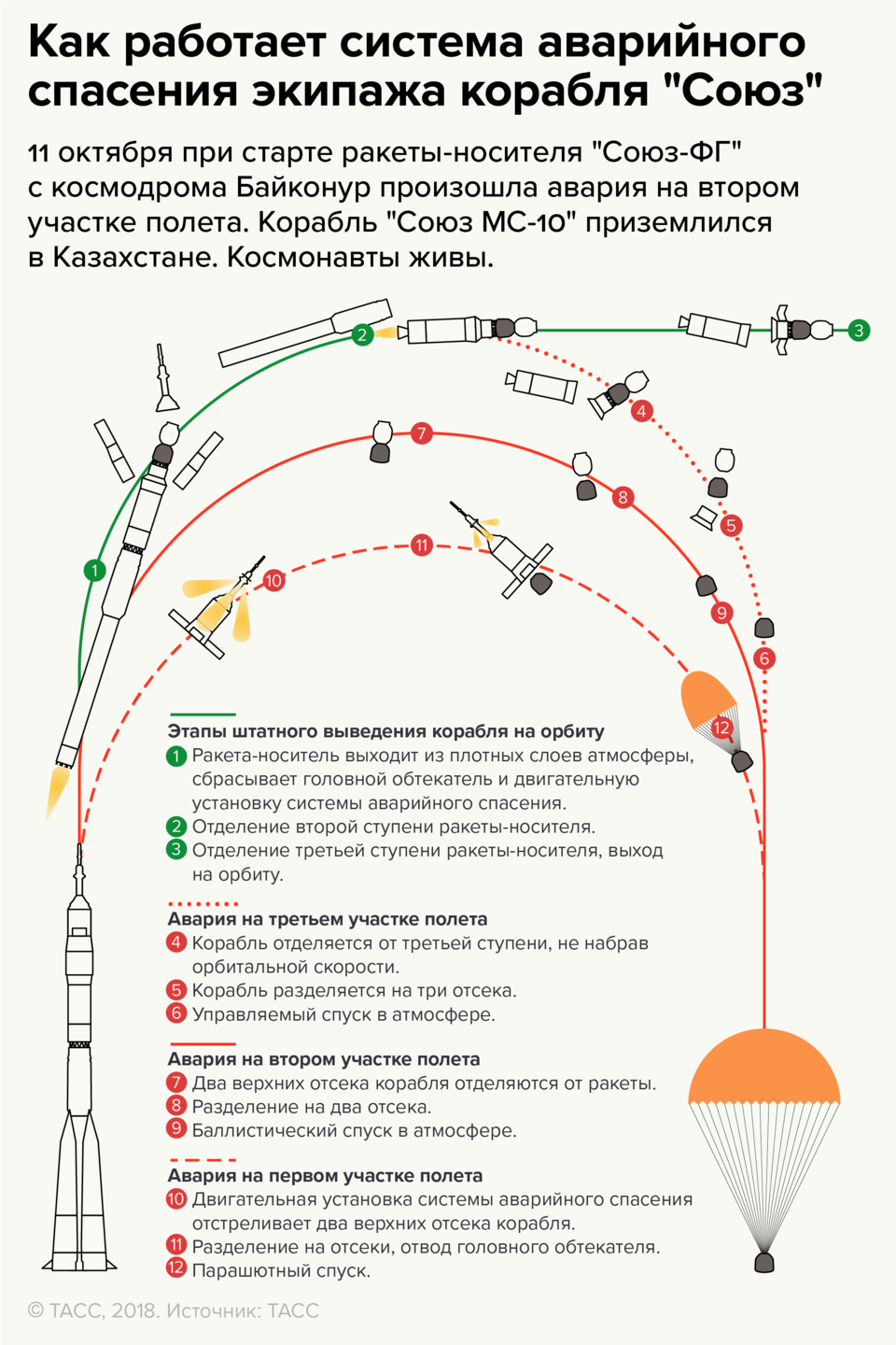 Russian Launch Vehicles and their Spacecraft: Thoughts & News - Page 16 7018379_original