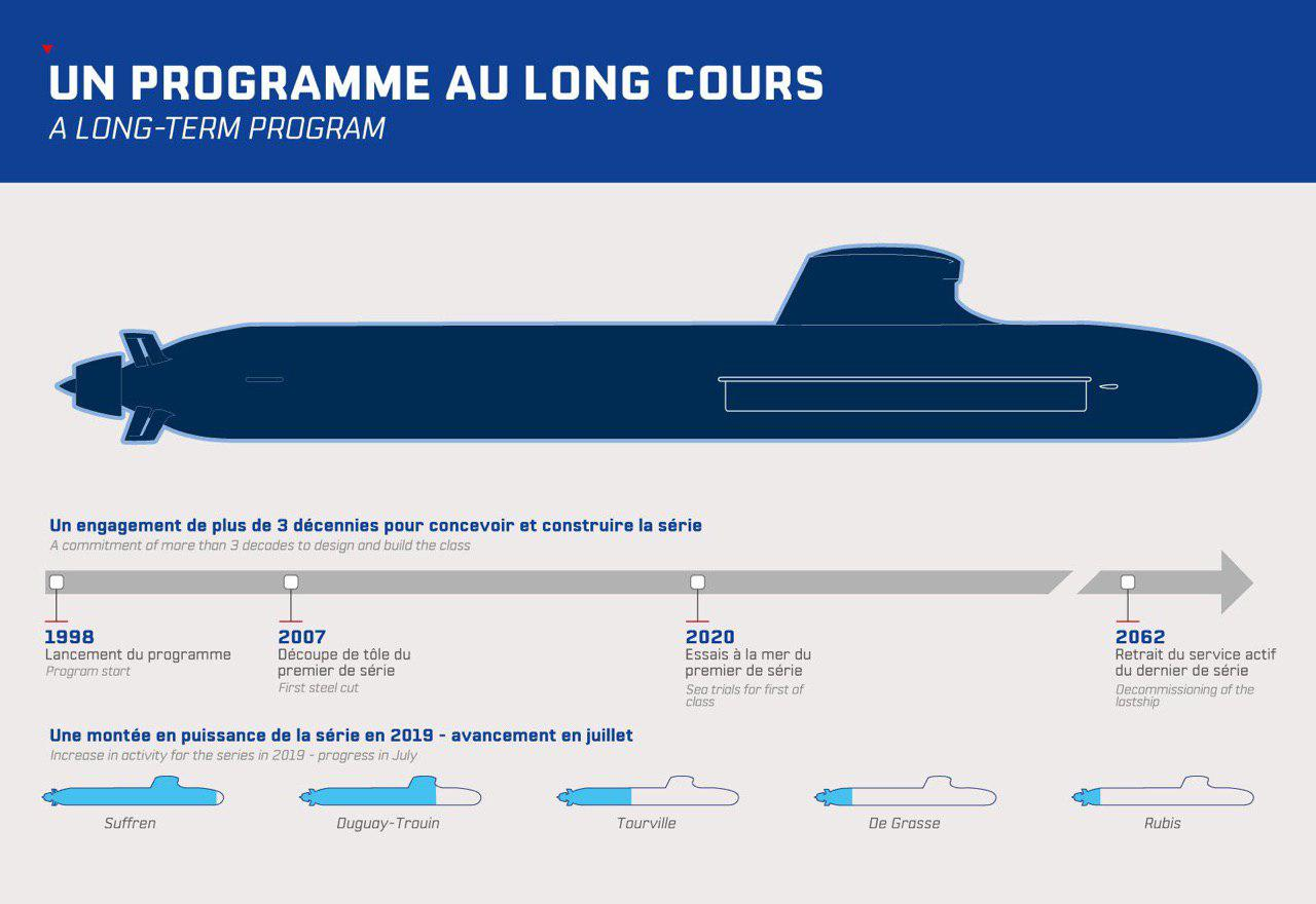 French Navy: News - Page 3 7062440_original