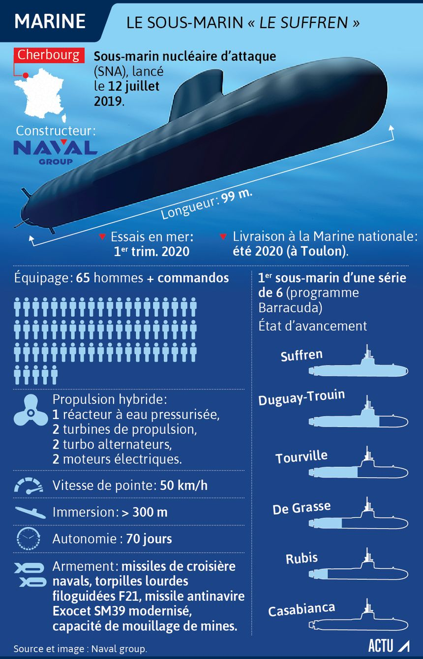 French Navy: News - Page 3 7073987_original