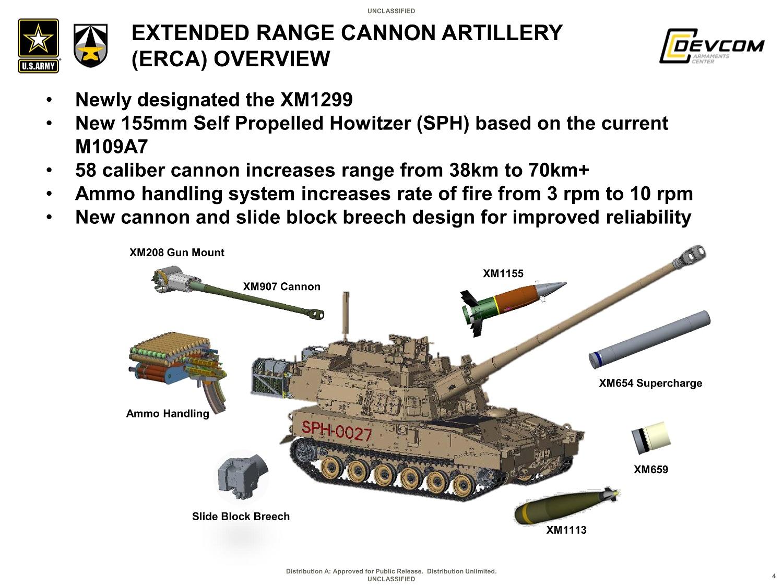 Перспективная американская 155-мм самоходная гаубица получила обозначение ХМ1299