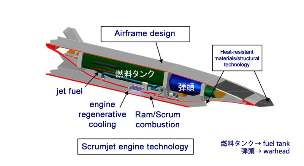 Japans-ATLA-Developing-Hypersonic-Anti-Ship-Missile-1-1024x562
