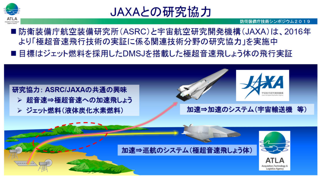 Japans-ATLA-Developing-Hypersonic-Anti-Ship-Missile-jaxa-1024x570