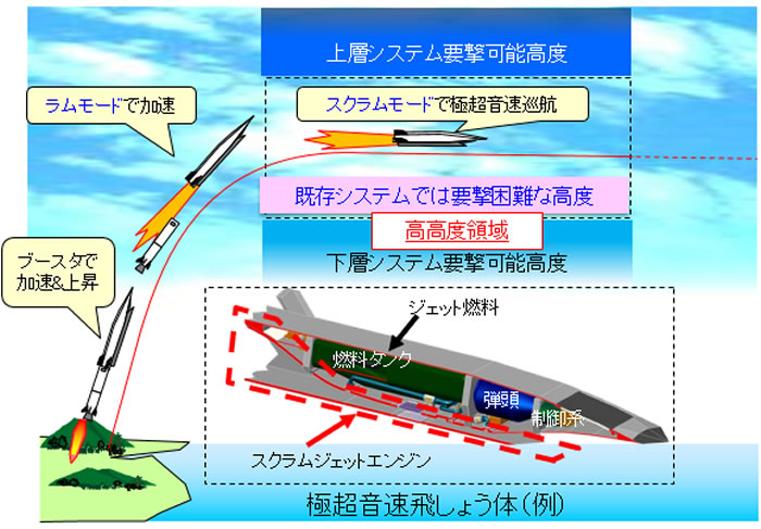 Japans-ATLA-Developing-Hypersonic-Anti-Ship-Missile