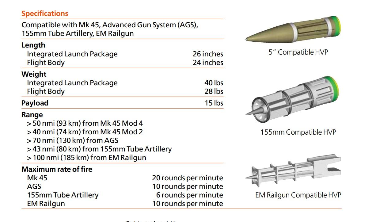 Воздушная цель поражена снарядом 155-мм гаубицы HVP