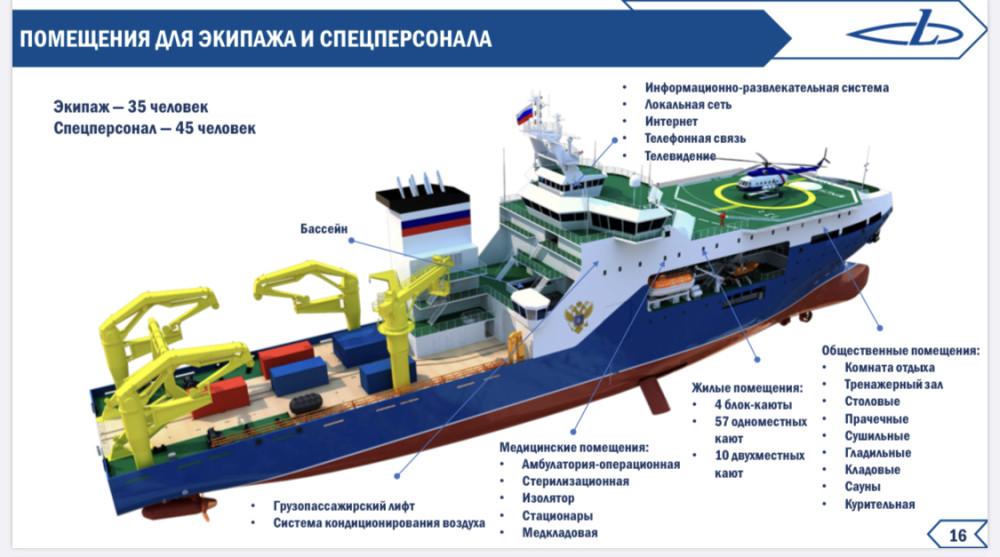 На ССК «Звезда» начато строительство двух научно-исследовательских судов 27-9155861-e642f015-a06a-4666-9682-e90262fedfb4
