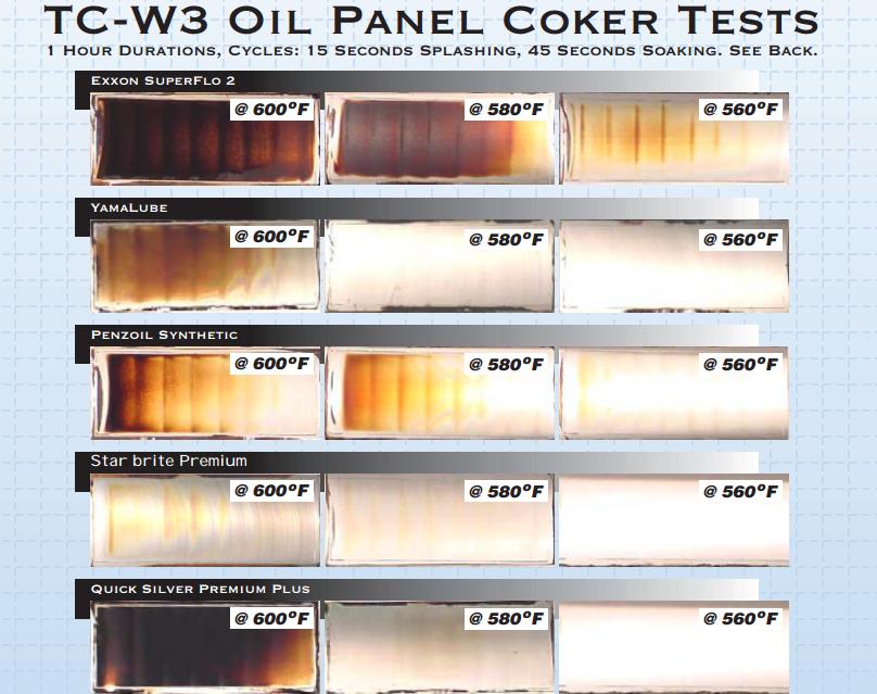 coker_panel_test