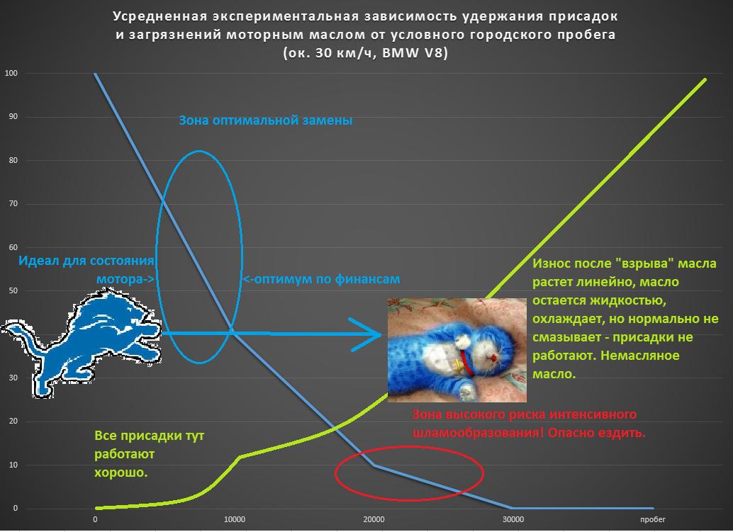 grafik_stareniye