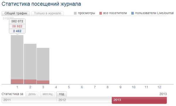 stat_2013