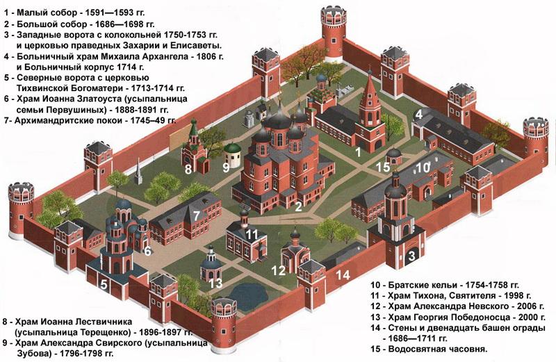 План Донского монастыря.
