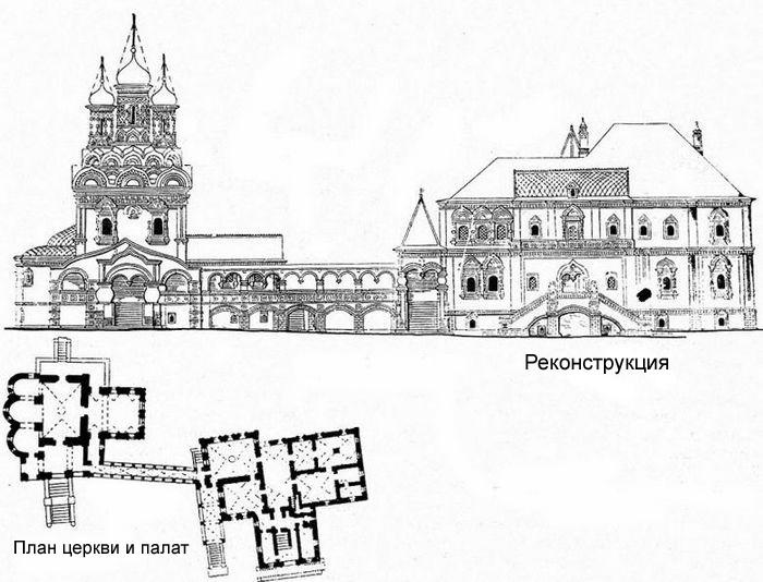 Палаты Аверкия Кириллова. Реконструкция.
