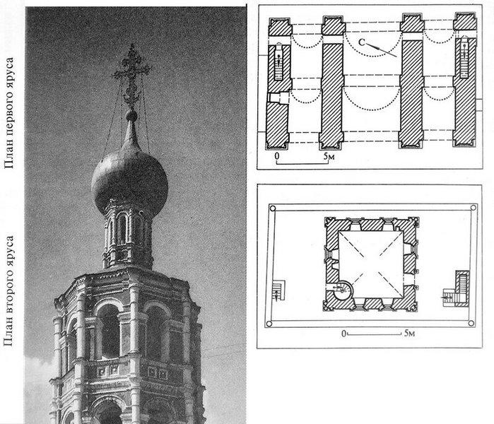 Планы Святых ворот и Покровского храма.