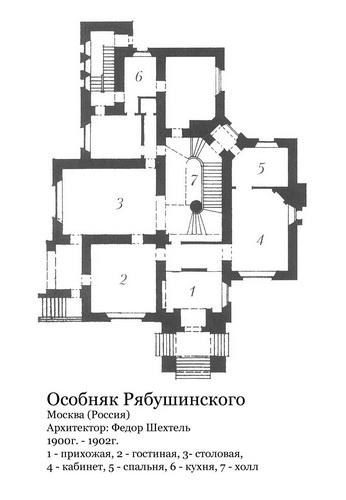 Особняк С.П.Рябушинского. План первого этажа.