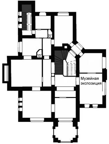 Особняк С.П.Рябушинского. План второго этажа.