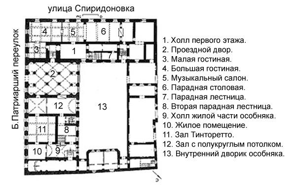 План особняка Тарасова по первому этажу.