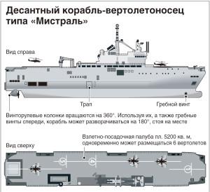фото универсальных десантных кораблей класса «Wasp»