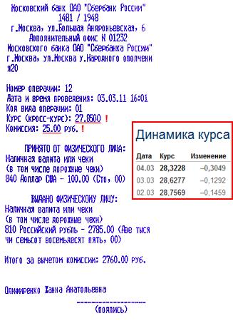 Обмен валюты в Сбербанке
