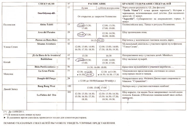 Расписание и краткое содержание спектаклей в Порт Авентура