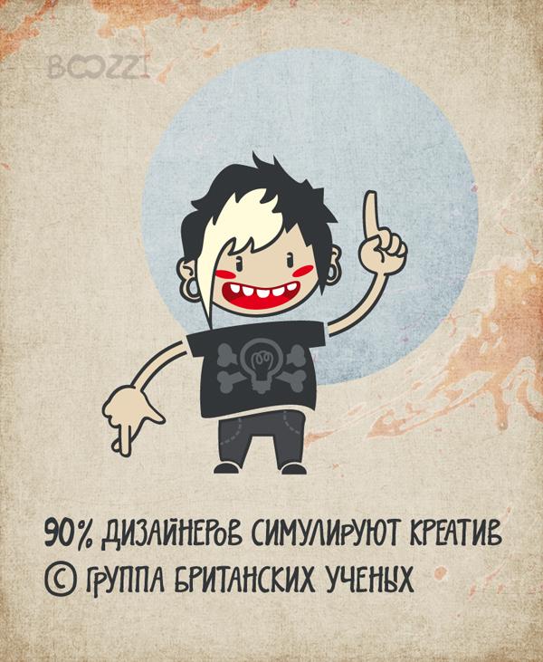 sim_Sv_cust_non_copy