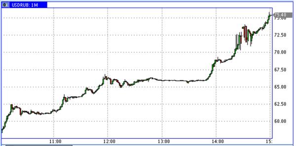 USD2014.12.16