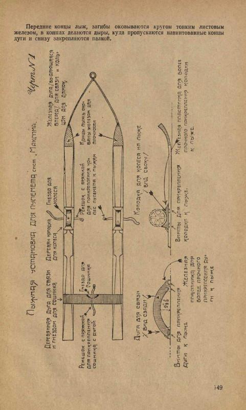 Зимняя кампания в Карелии в 1921-22 г лыжи для пулемета.jpg