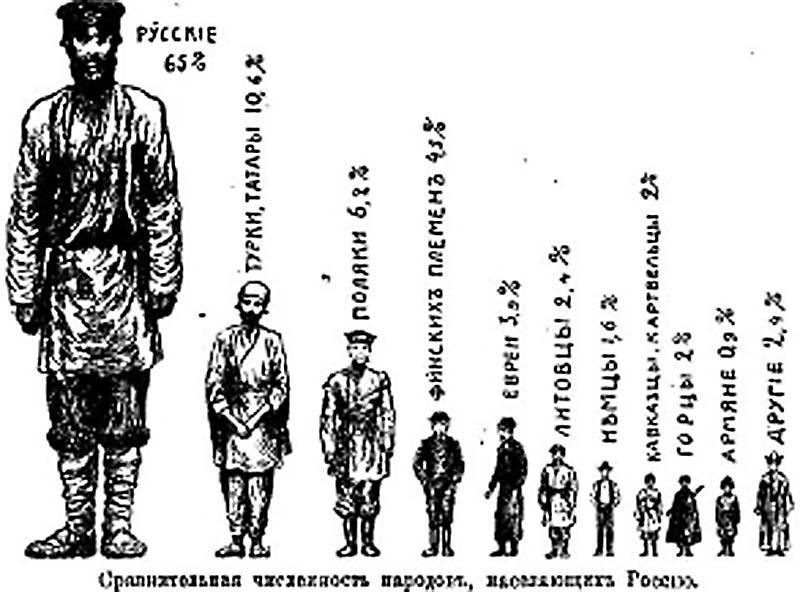 perepis1897-1