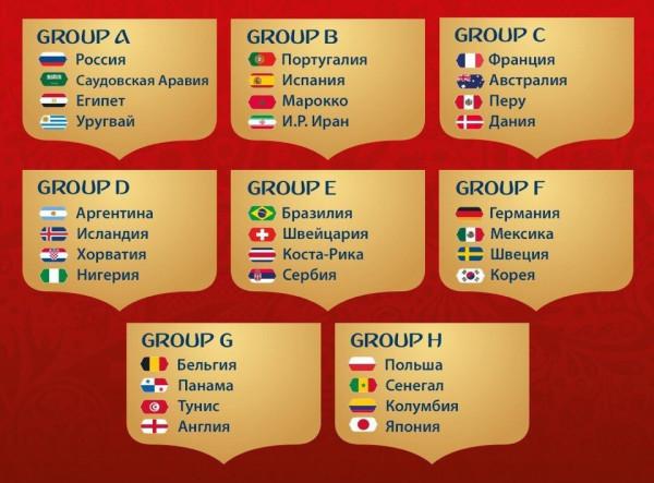 1509997967_worldcup-2018-draw.jpg