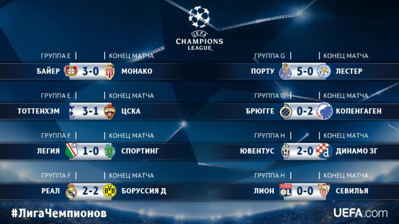 Лига чемпионов 1 тур [PUNIQRANDLINE-(au-dating-names.txt) 52