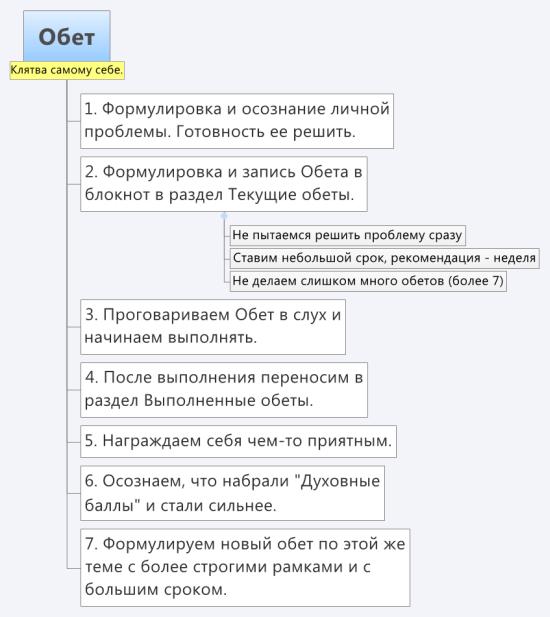 obet2
