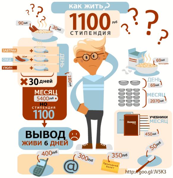 Картинки к инфографике